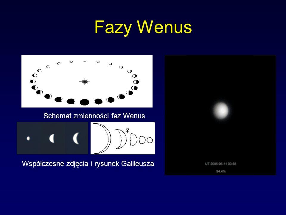 Fazy Wenus Schemat zmienności faz Wenus Współczesne zdjęcia i rysunek Galileusza