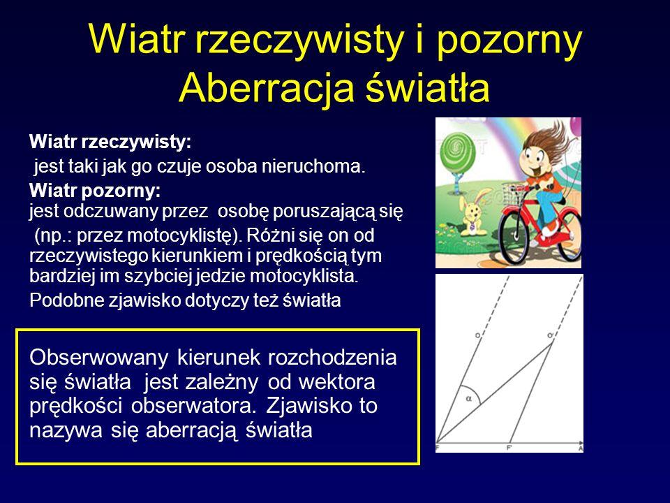 Wiatr rzeczywisty i pozorny Aberracja światła Wiatr rzeczywisty: jest taki jak go czuje osoba nieruchoma. Wiatr pozorny: jest odczuwany przez osobę po