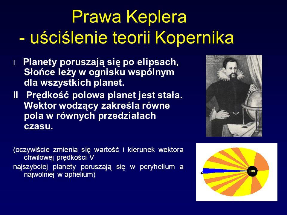 Prawa Keplera - uściślenie teorii Kopernika I Planety poruszają się po elipsach, Słońce leży w ognisku wspólnym dla wszystkich planet. II Prędkość pol