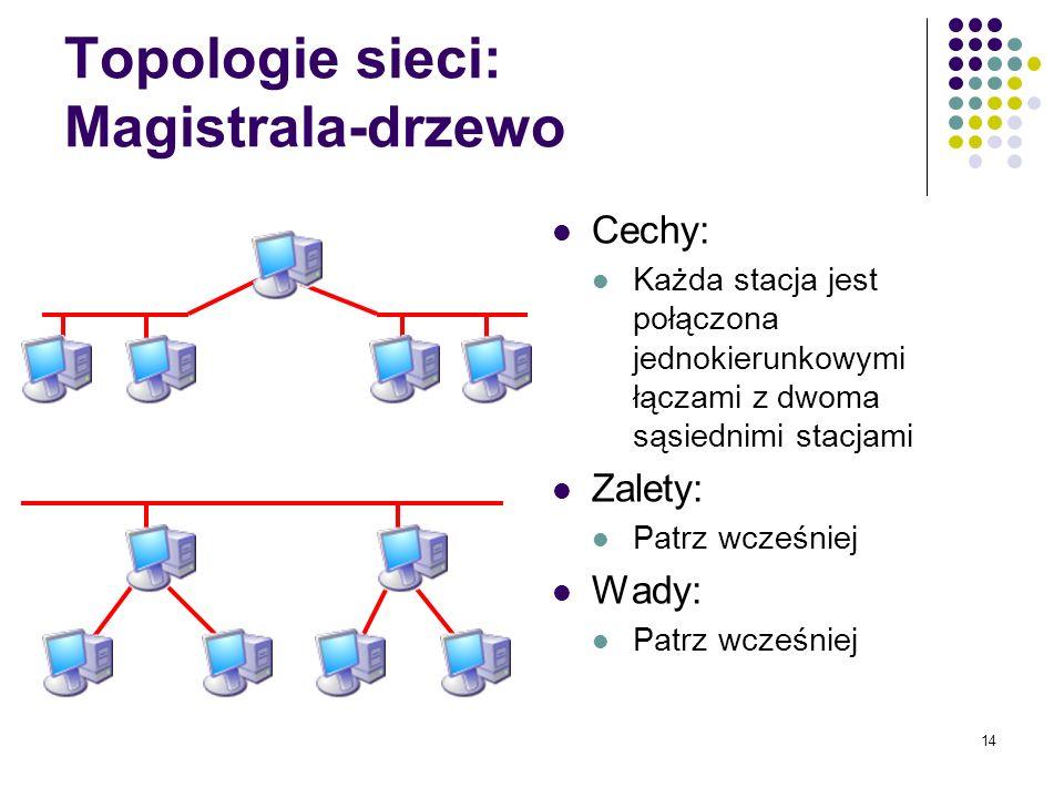 14 Topologie sieci: Magistrala-drzewo Cechy: Każda stacja jest połączona jednokierunkowymi łączami z dwoma sąsiednimi stacjami Zalety: Patrz wcześniej