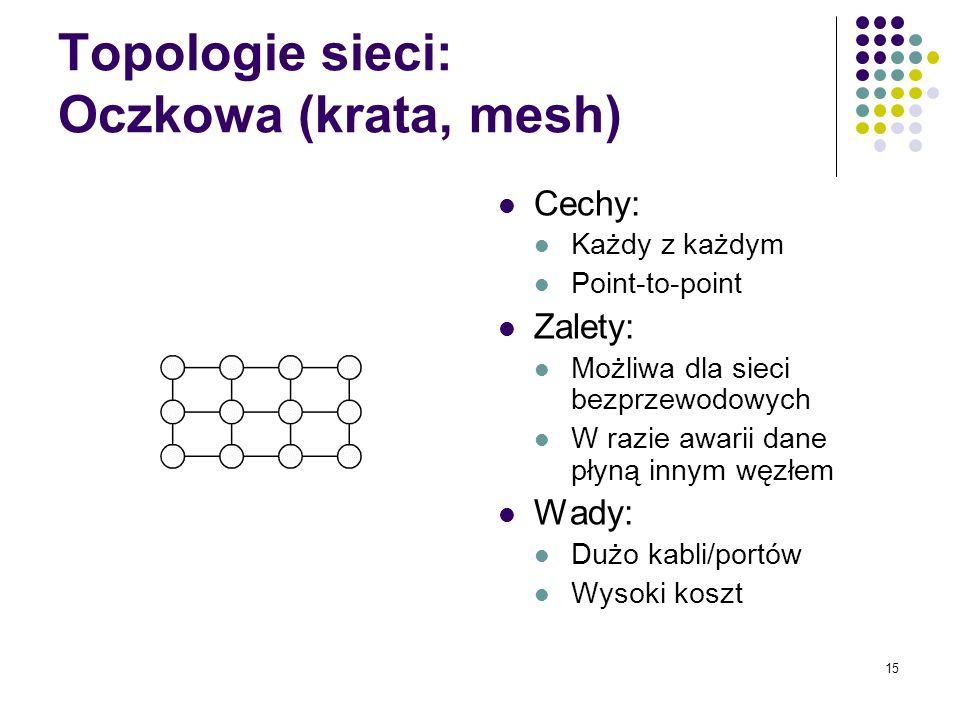 15 Topologie sieci: Oczkowa (krata, mesh) Cechy: Każdy z każdym Point-to-point Zalety: Możliwa dla sieci bezprzewodowych W razie awarii dane płyną inn