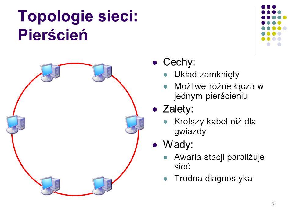 9 Topologie sieci: Pierścień Cechy: Układ zamknięty Możliwe różne łącza w jednym pierścieniu Zalety: Krótszy kabel niż dla gwiazdy Wady: Awaria stacji