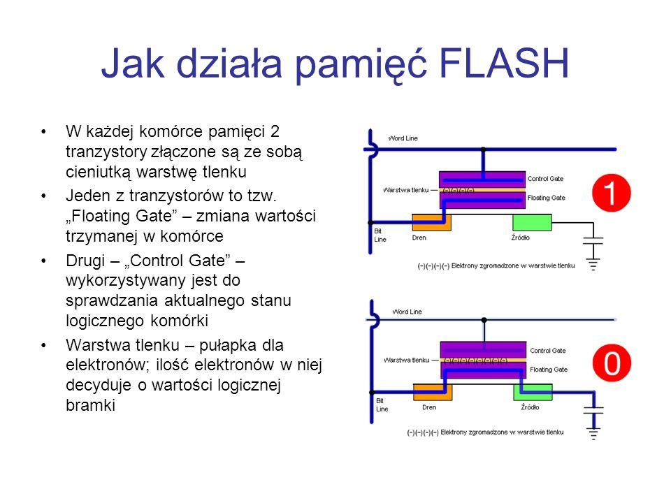Jak działa pamięć FLASH W każdej komórce pamięci 2 tranzystory złączone są ze sobą cieniutką warstwę tlenku Jeden z tranzystorów to tzw. Floating Gate