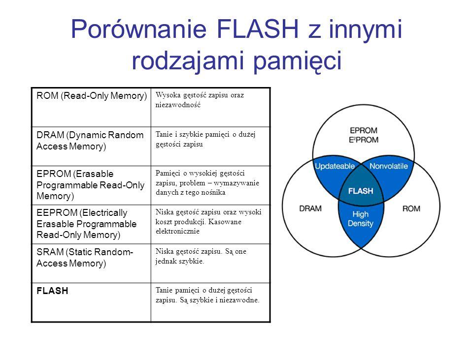 Porównanie FLASH z innymi rodzajami pamięci ROM (Read-Only Memory) Wysoka gęstość zapisu oraz niezawodność DRAM (Dynamic Random Access Memory) Tanie i