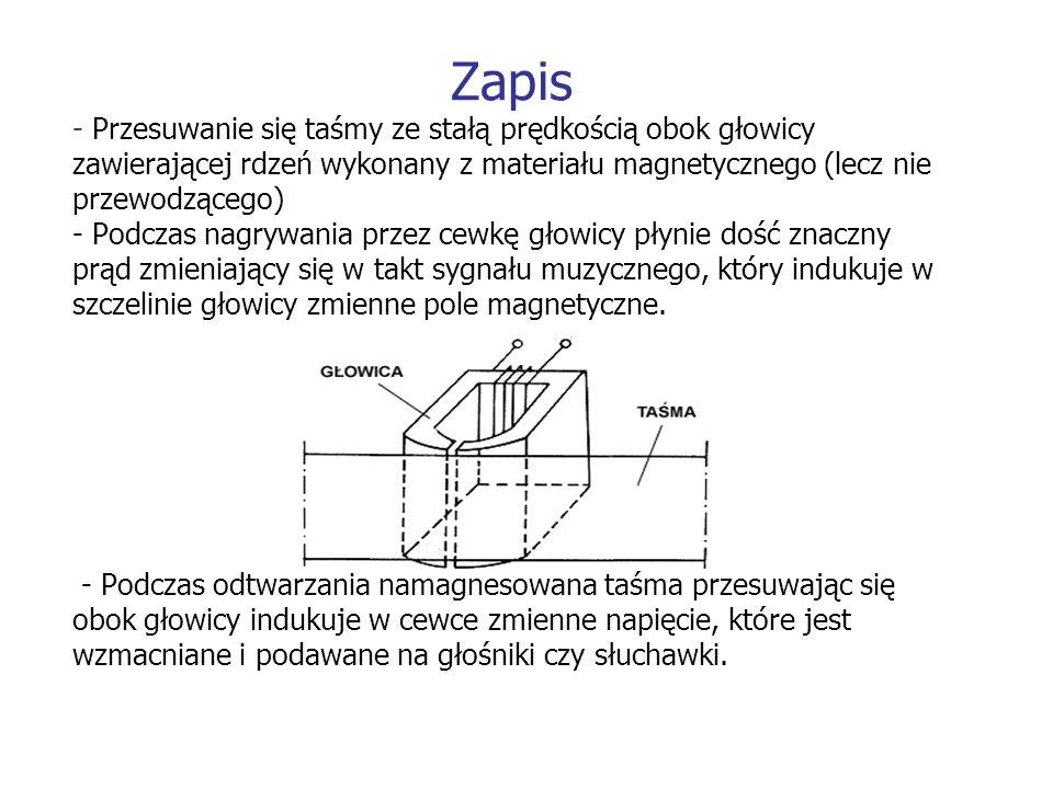 Zapis Dokonywany jest w formie koncentrycznych ścieżek, podzielonych na sektory(po 512b).