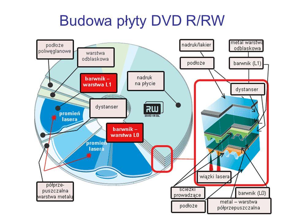 Budowa płyty DVD R/RW