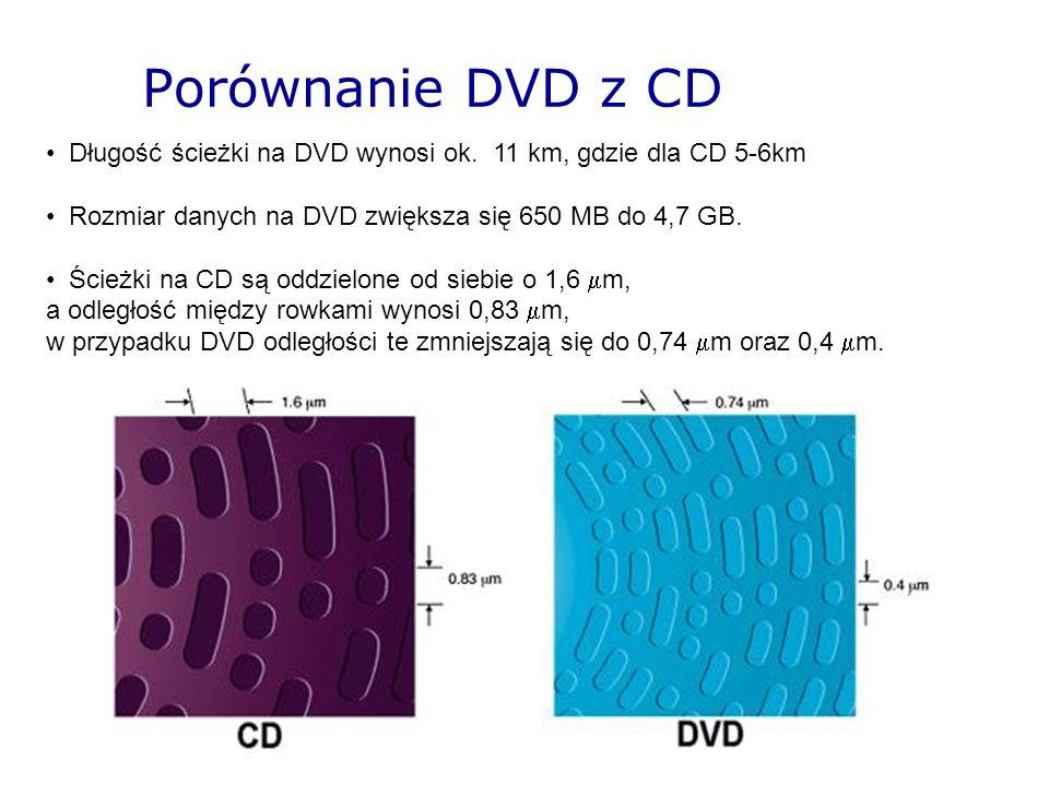 Porównanie DVD z CD Długość ścieżki na DVD wynosi ok. 11 km, gdzie dla CD 5-6km Rozmiar danych na DVD zwiększa się 650 MB do 4,7 GB. Ścieżki na CD są