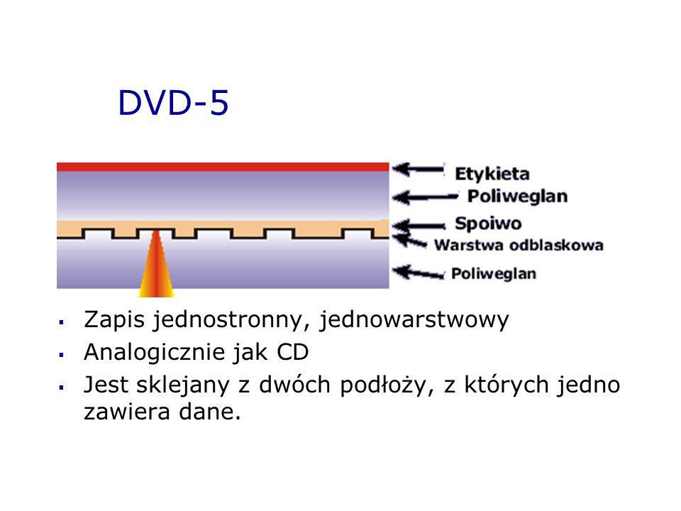 DVD-5 Zapis jednostronny, jednowarstwowy Analogicznie jak CD Jest sklejany z dwóch podłoży, z których jedno zawiera dane.