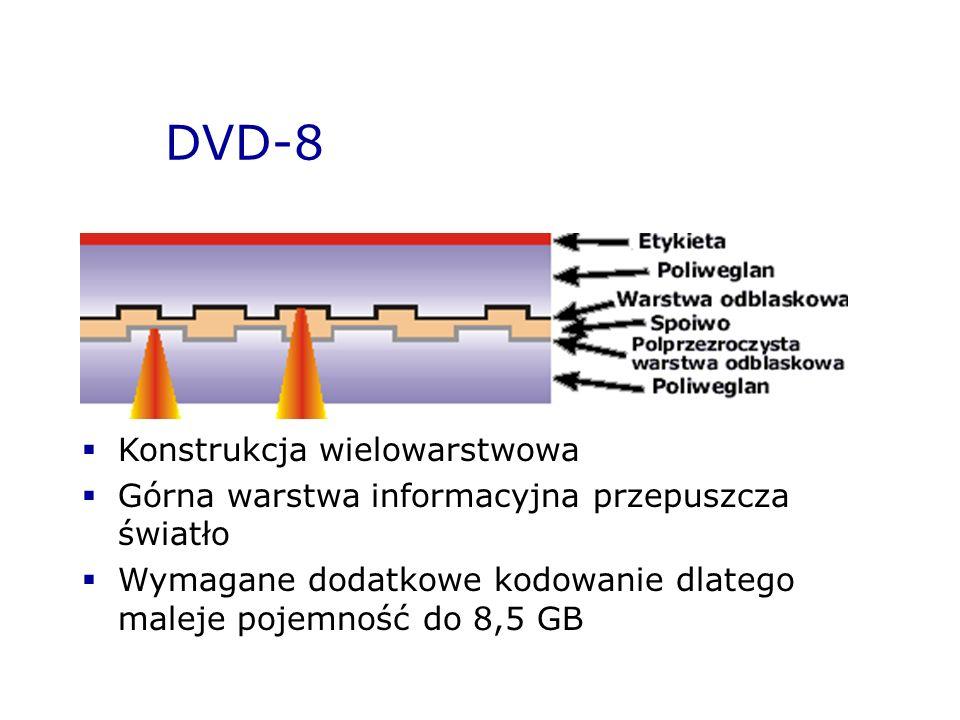 DVD-8 Konstrukcja wielowarstwowa Górna warstwa informacyjna przepuszcza światło Wymagane dodatkowe kodowanie dlatego maleje pojemność do 8,5 GB