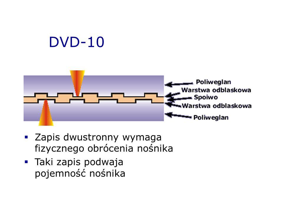 DVD-10 Zapis dwustronny wymaga fizycznego obrócenia nośnika Taki zapis podwaja pojemność nośnika