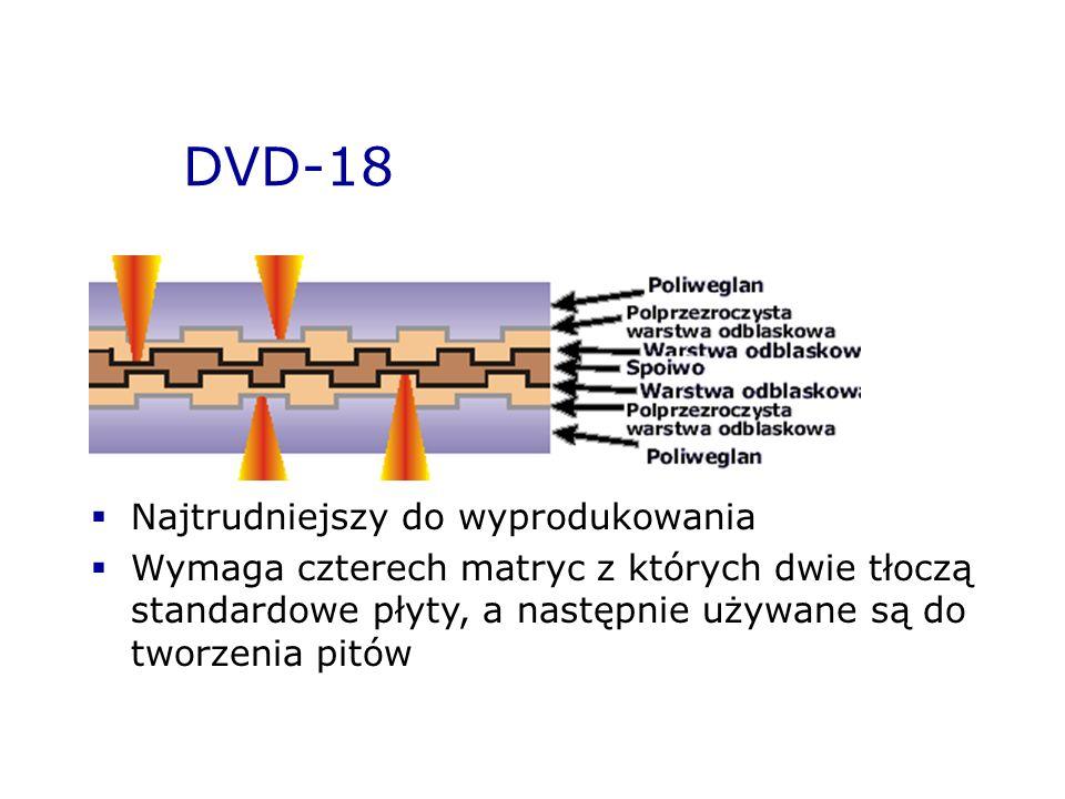 DVD-18 Najtrudniejszy do wyprodukowania Wymaga czterech matryc z których dwie tłoczą standardowe płyty, a następnie używane są do tworzenia pitów