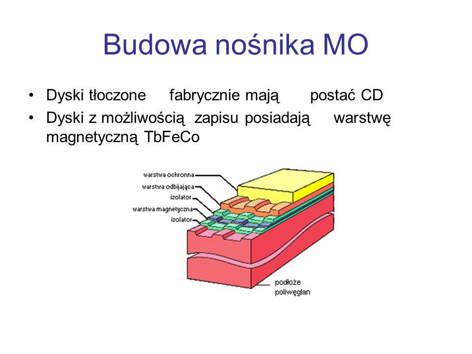 Budowa nośnika MO Dyski tłoczone fabrycznie mają postać CD Dyski z możliwością zapisu posiadają warstwę magnetyczną TbFeCo