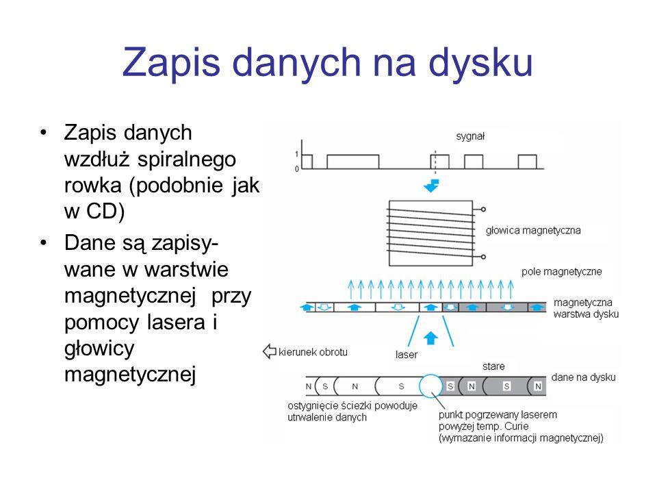 Zapis danych na dysku Zapis danych wzdłuż spiralnego rowka (podobnie jak w CD) Dane są zapisy- wane w warstwie magnetycznej przy pomocy lasera i głowi