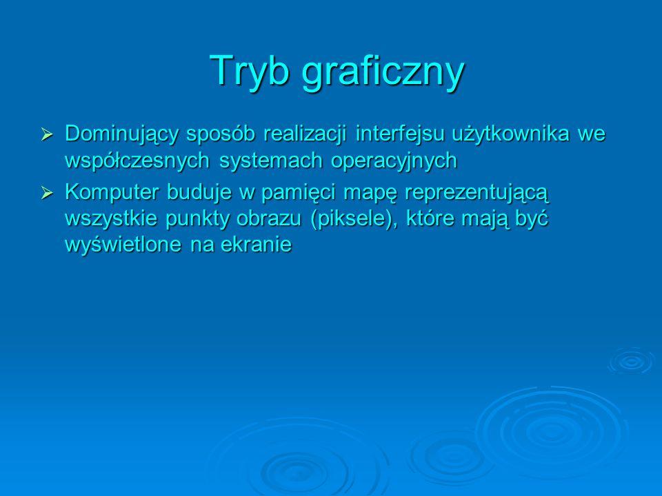 Tryb graficzny Dominujący sposób realizacji interfejsu użytkownika we współczesnych systemach operacyjnych Dominujący sposób realizacji interfejsu uży