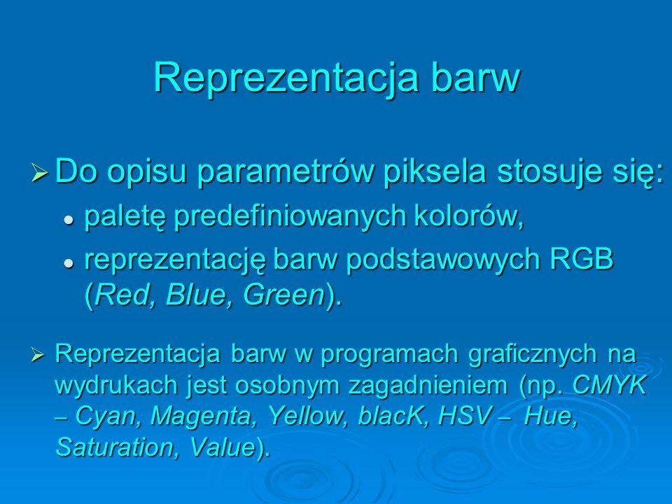 Reprezentacja barw Do opisu parametrów piksela stosuje się: Do opisu parametrów piksela stosuje się: paletę predefiniowanych kolorów, paletę predefiniowanych kolorów, reprezentację barw podstawowych RGB (Red, Blue, Green).