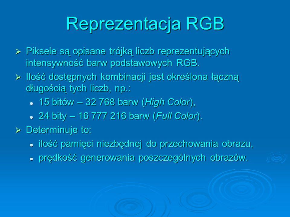 Reprezentacja RGB Piksele są opisane trójką liczb reprezentujących intensywność barw podstawowych RGB. Piksele są opisane trójką liczb reprezentującyc
