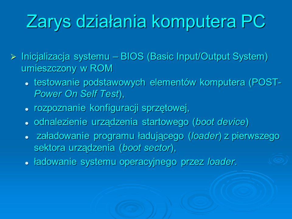 Zarys działania komputera PC Inicjalizacja systemu – BIOS (Basic Input/Output System) umieszczony w ROM Inicjalizacja systemu – BIOS (Basic Input/Output System) umieszczony w ROM testowanie podstawowych elementów komputera (POST- Power On Self Test), testowanie podstawowych elementów komputera (POST- Power On Self Test), rozpoznanie konfiguracji sprzętowej, rozpoznanie konfiguracji sprzętowej, odnalezienie urządzenia startowego (boot device) odnalezienie urządzenia startowego (boot device) załadowanie programu ładującego (loader) z pierwszego sektora urządzenia (boot sector), załadowanie programu ładującego (loader) z pierwszego sektora urządzenia (boot sector), ładowanie systemu operacyjnego przez loader.