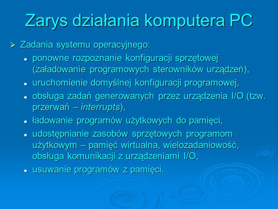 Zarys działania komputera PC Zadania systemu operacyjnego: Zadania systemu operacyjnego: ponowne rozpoznanie konfiguracji sprzętowej (załadowanie programowych sterowników urządzeń), ponowne rozpoznanie konfiguracji sprzętowej (załadowanie programowych sterowników urządzeń), uruchomienie domyślnej konfiguracji programowej, uruchomienie domyślnej konfiguracji programowej, obsługa zadań generowanych przez urządzenia I/O (tzw.