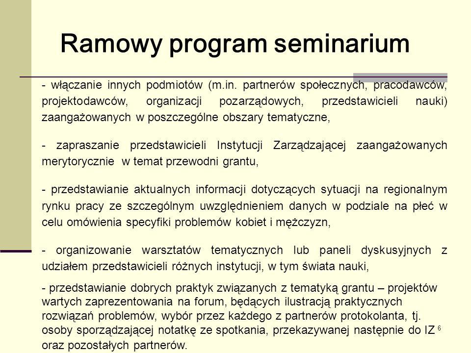 7 1.równość płci w kontekście mniejszości narodowych (WUP Białystok), 2.