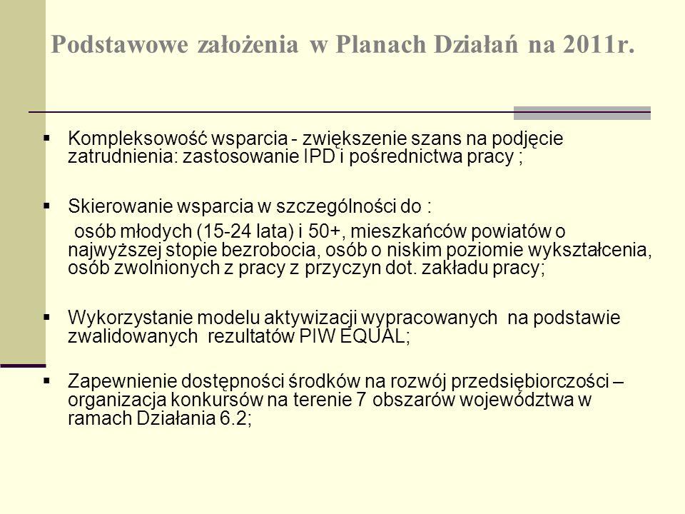 Podstawowe założenia w Planach Działań na 2011r. Kompleksowość wsparcia - zwiększenie szans na podjęcie zatrudnienia: zastosowanie IPD i pośrednictwa