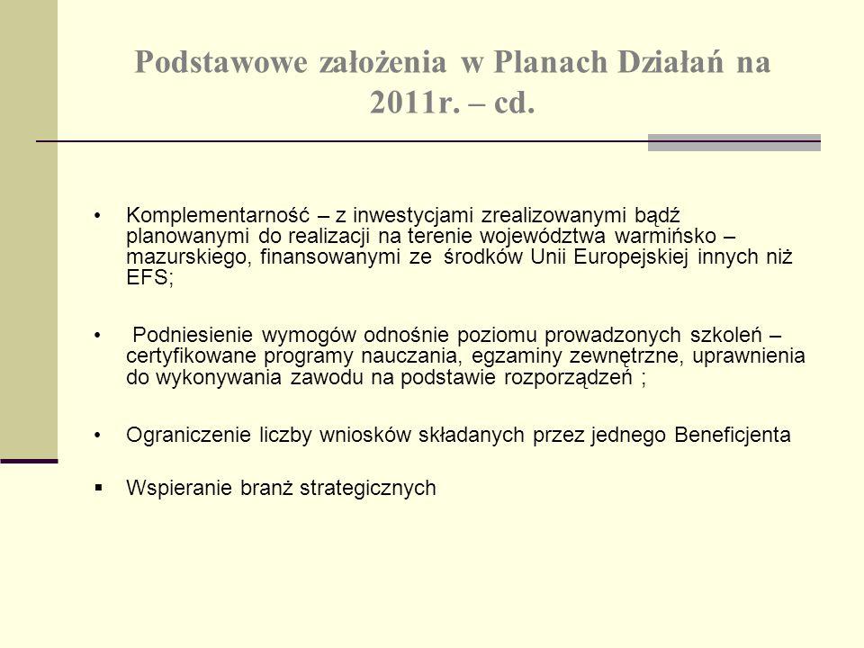 Podstawowe założenia w Planach Działań na 2011r. – cd. Komplementarność – z inwestycjami zrealizowanymi bądź planowanymi do realizacji na terenie woje