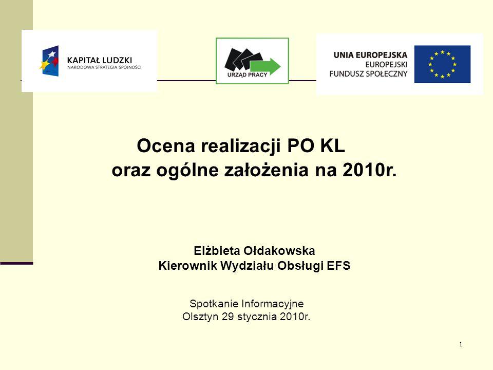 1 Ocena realizacji PO KL oraz ogólne założenia na 2010r. Elżbieta Ołdakowska Kierownik Wydziału Obsługi EFS Spotkanie Informacyjne Olsztyn 29 stycznia