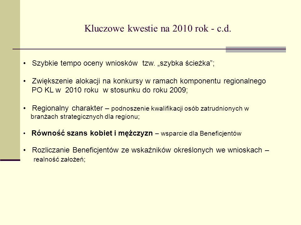 Kluczowe kwestie na 2010 rok - c.d. Szybkie tempo oceny wniosków tzw. szybka ścieżka; Zwiększenie alokacji na konkursy w ramach komponentu regionalneg