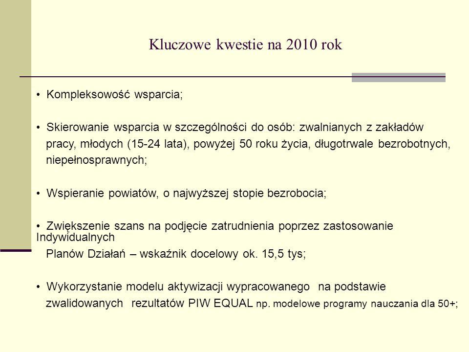 Kluczowe kwestie na 2010 rok Kompleksowość wsparcia; Skierowanie wsparcia w szczególności do osób: zwalnianych z zakładów pracy, młodych (15-24 lata), powyżej 50 roku życia, długotrwale bezrobotnych, niepełnosprawnych; Wspieranie powiatów, o najwyższej stopie bezrobocia; Zwiększenie szans na podjęcie zatrudnienia poprzez zastosowanie Indywidualnych Planów Działań – wskaźnik docelowy ok.