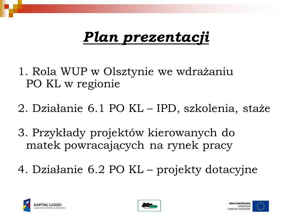 Plan prezentacji 1. Rola WUP w Olsztynie we wdrażaniu PO KL w regionie 2.