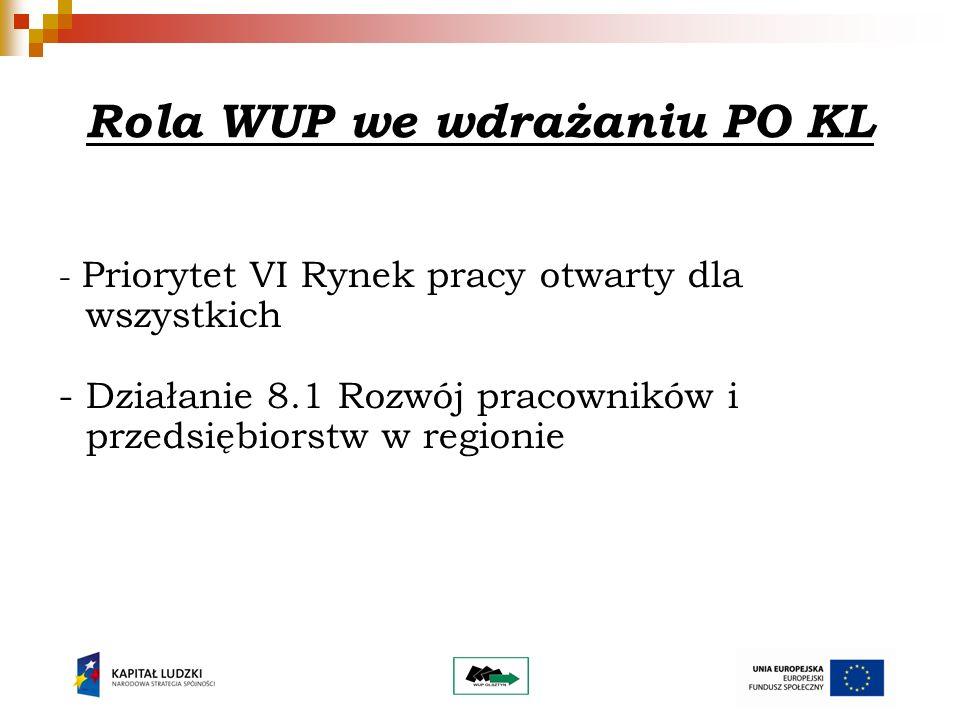 Rola WUP we wdrażaniu PO KL - Priorytet VI Rynek pracy otwarty dla wszystkich - Działanie 8.1 Rozwój pracowników i przedsiębiorstw w regionie