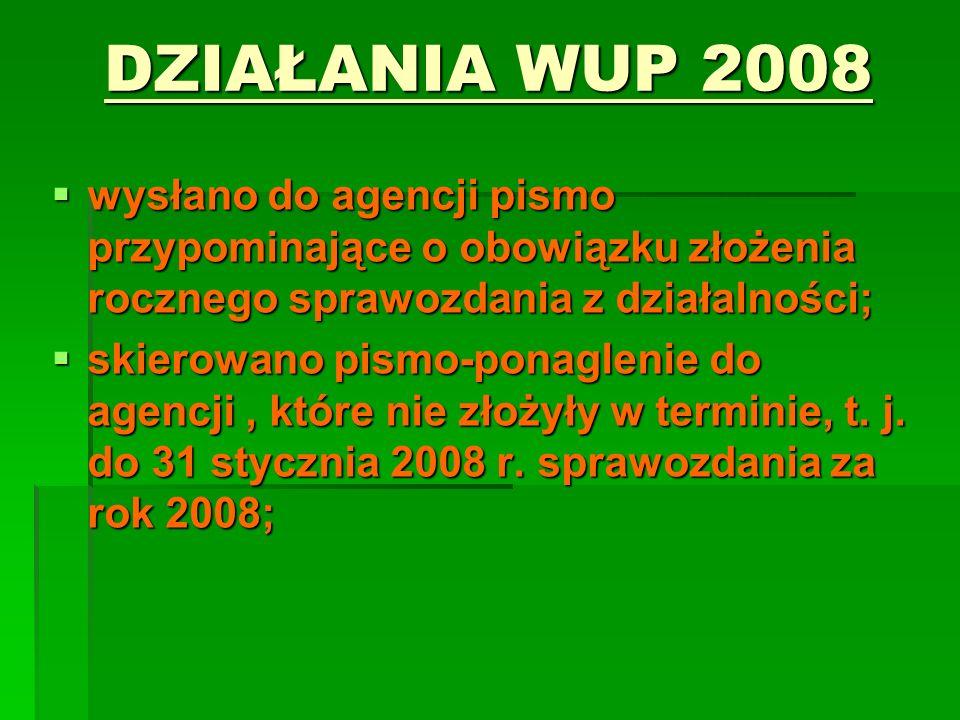 DZIAŁANIA WUP 2008 wysłano do agencji pismo przypominające o obowiązku złożenia rocznego sprawozdania z działalności; wysłano do agencji pismo przypom
