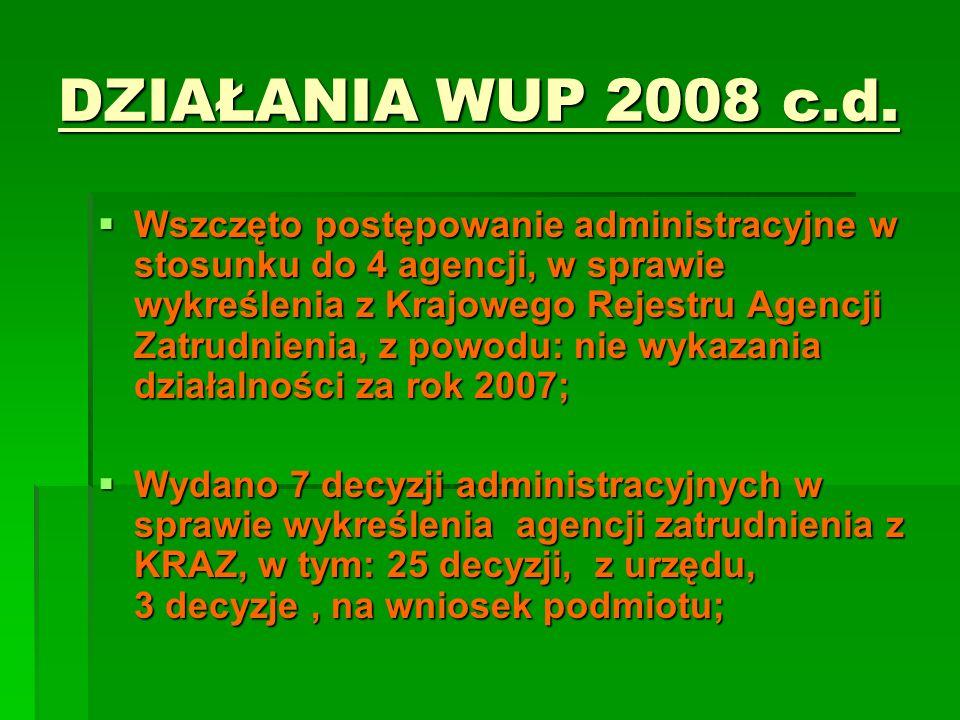 DZIAŁANIA WUP 2008 c.d. Wszczęto postępowanie administracyjne w stosunku do 4 agencji, w sprawie wykreślenia z Krajowego Rejestru Agencji Zatrudnienia