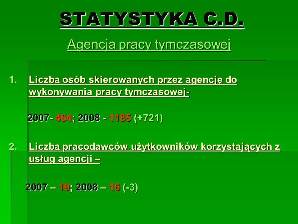 STATYSTYKA C.D. Agencja pracy tymczasowej 1.Liczba osób skierowanych przez agencję do wykonywania pracy tymczasowej- 2007- 464; 2008 - 1185 (+721) 200