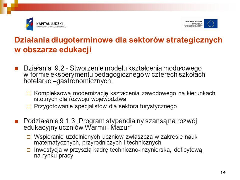 14 Działania długoterminowe dla sektorów strategicznych w obszarze edukacji Działania 9.2 - Stworzenie modelu kształcenia modułowego w formie eksperym
