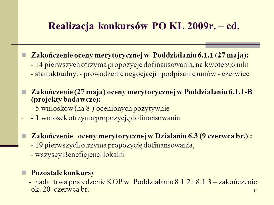 17 Realizacja konkursów PO KL 2009r. – cd.