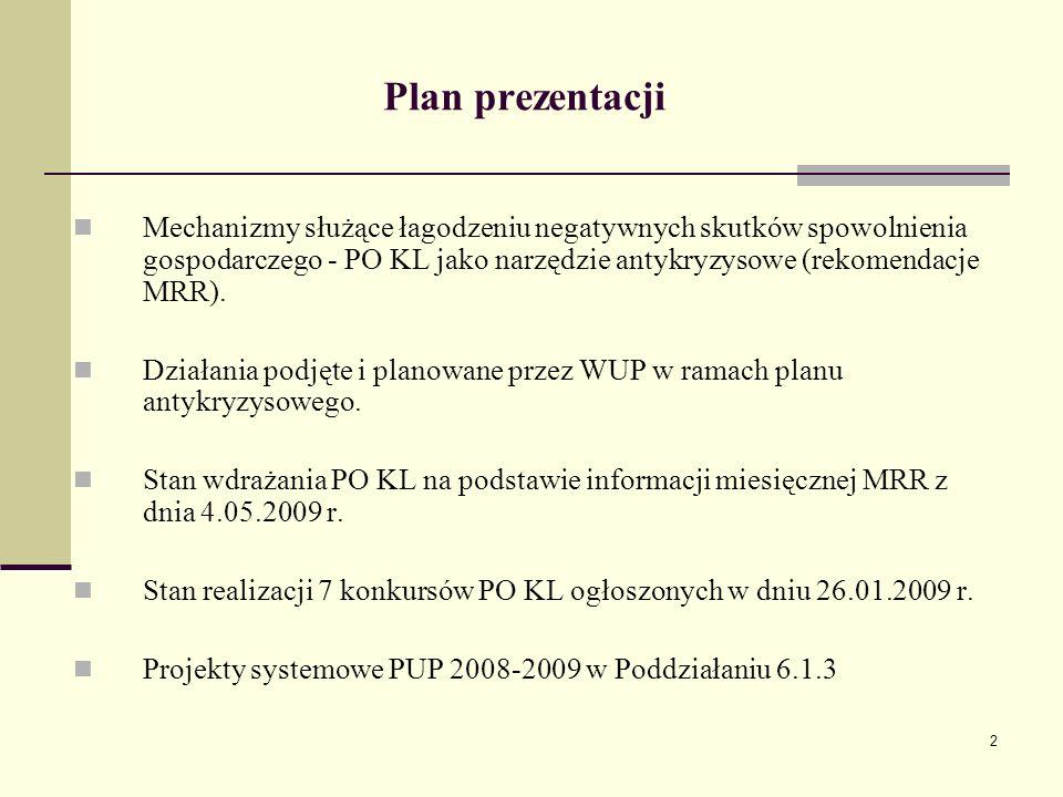 3 Mechanizmy służące łagodzeniu negatywnych skutków spowolnienia gospodarczego w PO KL – program MRR (1) Procedura przyśpieszonego wyboru projektów,,szybka ścieżka – skrócenie czas naboru, oceny i wyboru projektów do dofinansowania do 30 dni (Działanie 6.2, Poddziałanie 6.1.1 i 8.1.2), Aneksowanie umów z beneficjentami realizującymi projekty w ramach Działania 6.2 – zwiększenie liczby wypłacanych dotacji, Zwiększenie alokacji na konkursy ogłaszane w ramach PO KL - zaangażowanie dostępnych środków np.