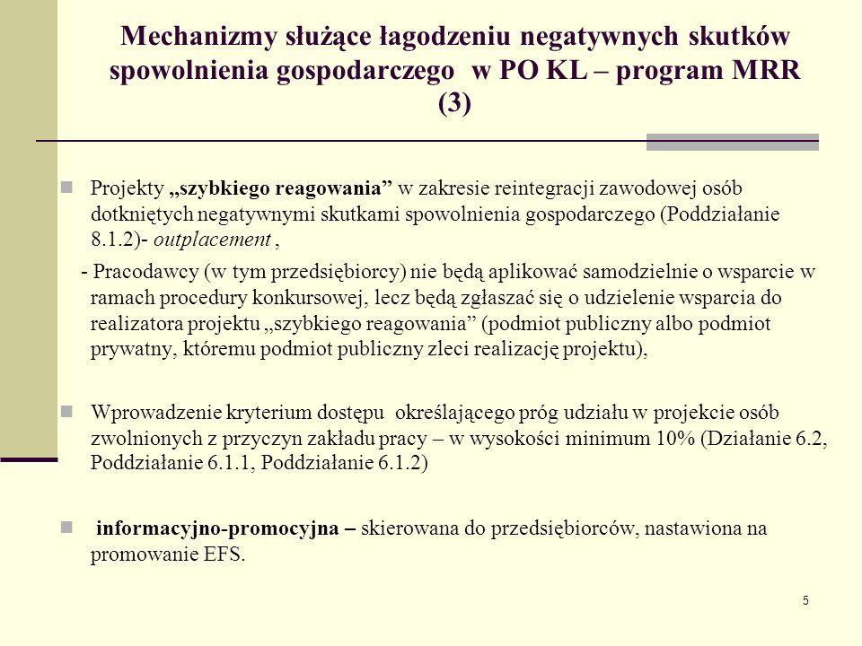 16 Realizacja konkursów PO KL 2009r.