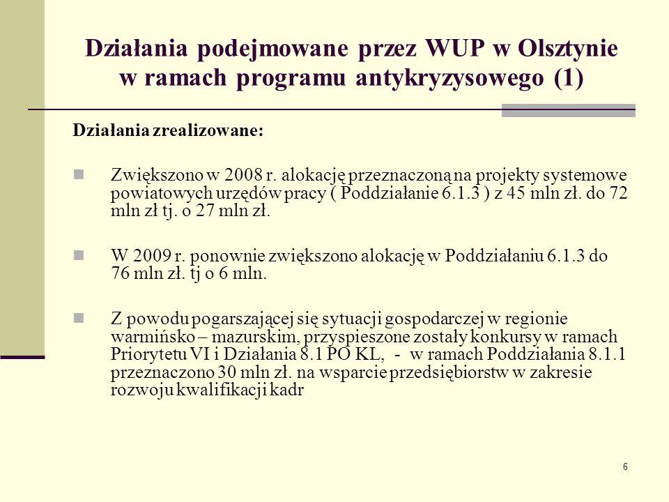 7 Działania podejmowane przez WUP w Olsztynie w ramach programu antykryzysowego (2) Działania zrealizowane: - W Działaniu 6.2 PO KL przeznaczono 20 mln zł (o 8 mln zł.