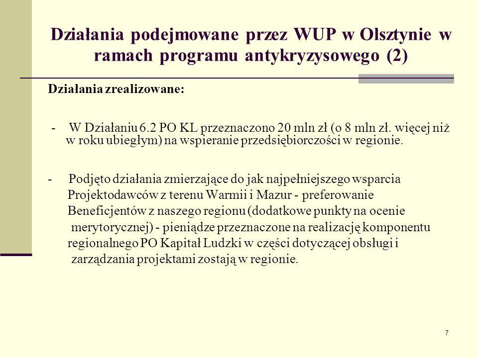 18 Realizacja konkursów PO KL 2009r.