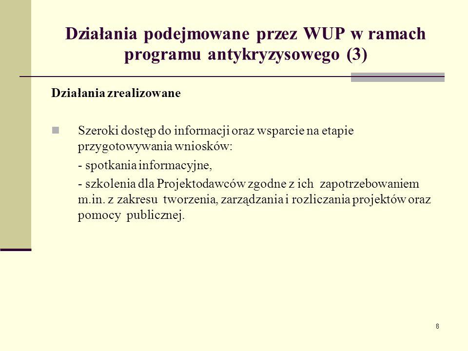 8 Działania podejmowane przez WUP w ramach programu antykryzysowego (3) Działania zrealizowane Szeroki dostęp do informacji oraz wsparcie na etapie przygotowywania wniosków: - spotkania informacyjne, - szkolenia dla Projektodawców zgodne z ich zapotrzebowaniem m.in.