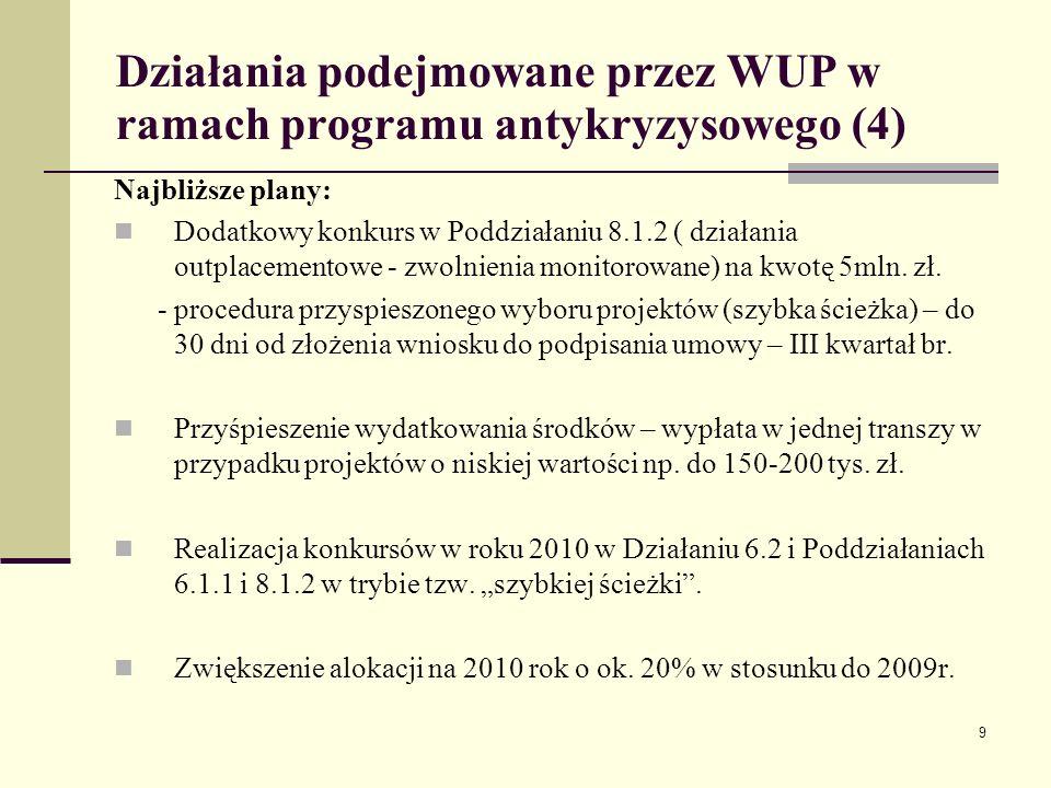 10 Podpisane umowy i wnioski o płatność w ramach komponentu regionalnego PO KL w stosunku do alokacji na lata 2007-2013 (%)