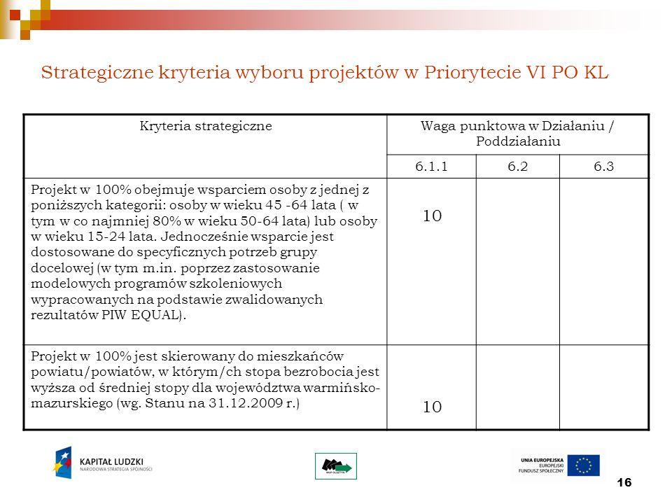 16 Strategiczne kryteria wyboru projektów w Priorytecie VI PO KL Kryteria strategiczneWaga punktowa w Działaniu / Poddziałaniu 6.1.16.26.3 Projekt w 1