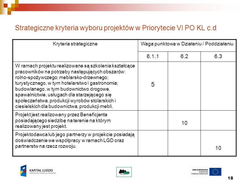 18 Strategiczne kryteria wyboru projektów w Priorytecie VI PO KL c.d Kryteria strategiczneWaga punktowa w Działaniu / Poddziałaniu 6.1.16.26.3 W ramac