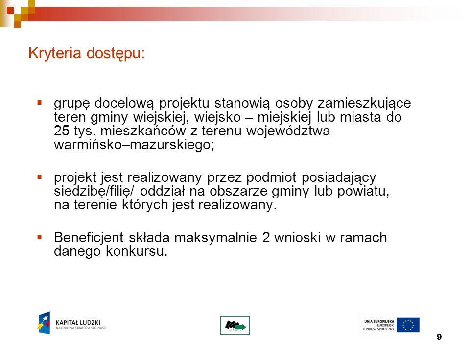 20 Podstawowe założenia konkursowe: Nabór wniosków o dofinansowanie realizacji projektów będzie prowadzony od 08.02.2010r.