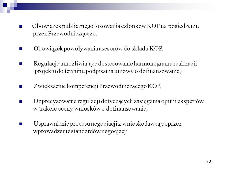 13 Obowiązek publicznego losowania członków KOP na posiedzeniu przez Przewodniczącego, Obowiązek powoływania asesorów do składu KOP, Regulacje umożliwiające dostosowanie harmonogramu realizacji projektu do terminu podpisania umowy o dofinansowanie, Zwiększenie kompetencji Przewodniczącego KOP, Doprecyzowanie regulacji dotyczących zasięgania opinii ekspertów w trakcie oceny wniosków o dofinansowanie, Usprawnienie procesu negocjacji z wnioskodawcą poprzez wprowadzenie standardów negocjacji.