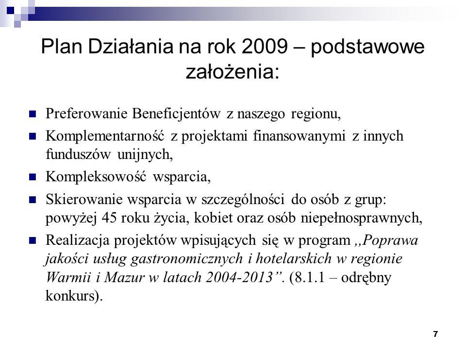7 Plan Działania na rok 2009 – podstawowe założenia: Preferowanie Beneficjentów z naszego regionu, Komplementarność z projektami finansowanymi z innyc