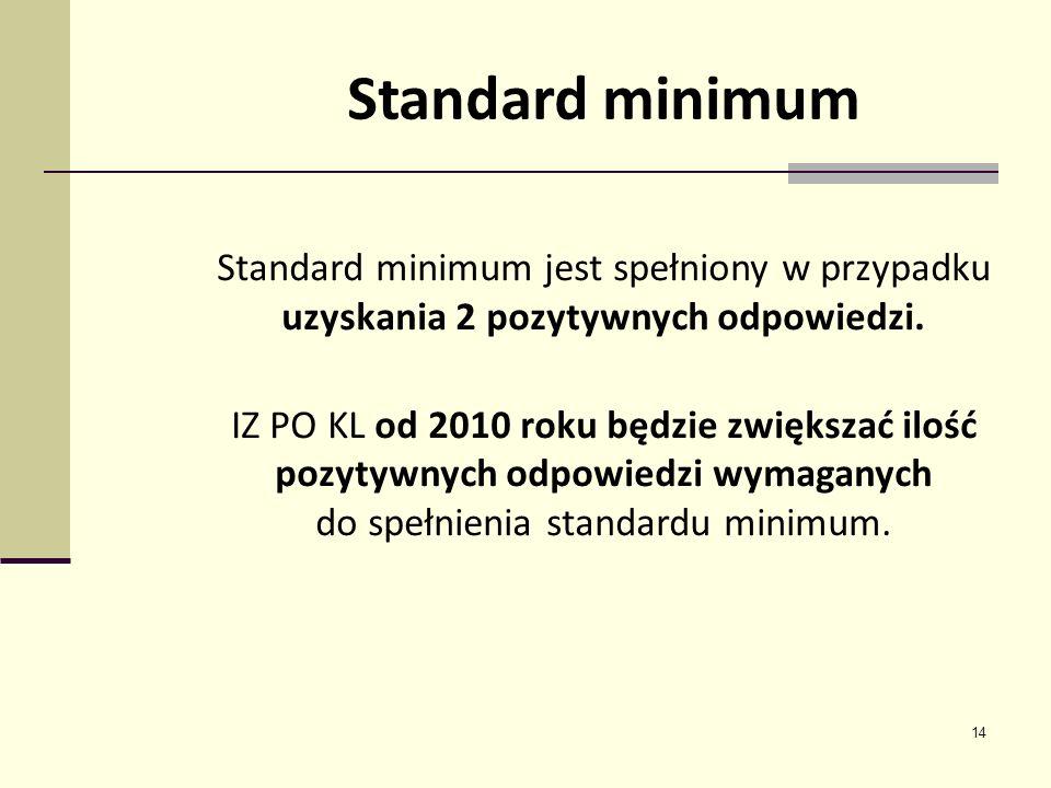 14 Standard minimum Standard minimum jest spełniony w przypadku uzyskania 2 pozytywnych odpowiedzi. IZ PO KL od 2010 roku będzie zwiększać ilość pozyt