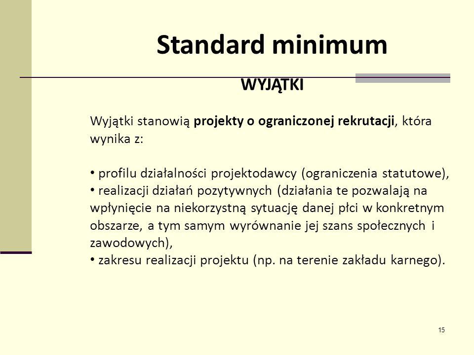 15 Standard minimum WYJĄTKI Wyjątki stanowią projekty o ograniczonej rekrutacji, która wynika z: profilu działalności projektodawcy (ograniczenia statutowe), realizacji działań pozytywnych (działania te pozwalają na wpłynięcie na niekorzystną sytuację danej płci w konkretnym obszarze, a tym samym wyrównanie jej szans społecznych i zawodowych), zakresu realizacji projektu (np.