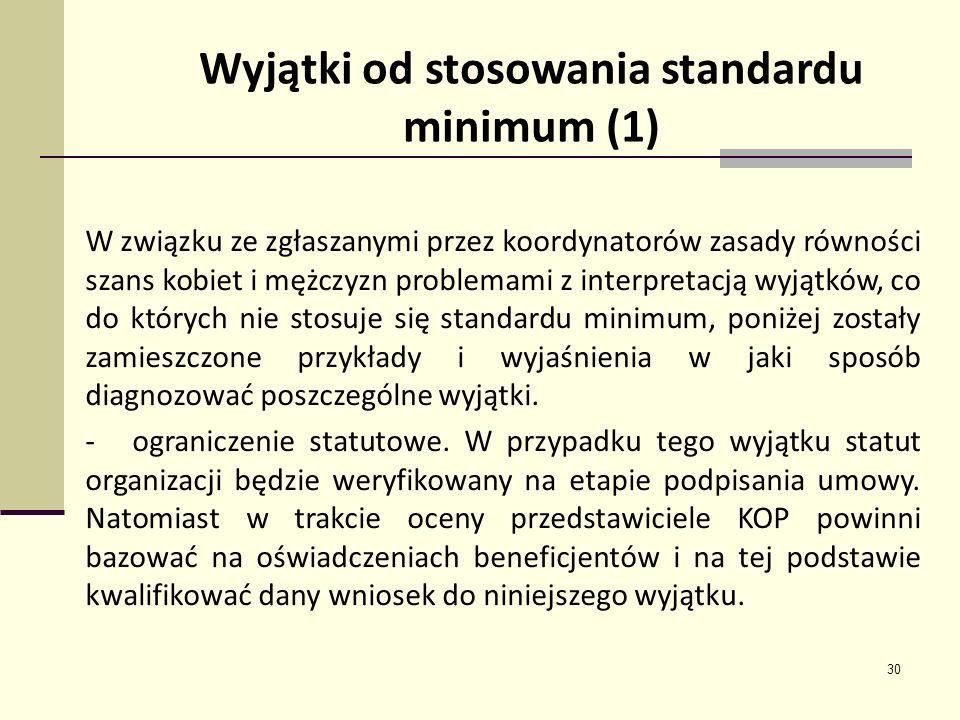 30 Wyjątki od stosowania standardu minimum (1) W związku ze zgłaszanymi przez koordynatorów zasady równości szans kobiet i mężczyzn problemami z interpretacją wyjątków, co do których nie stosuje się standardu minimum, poniżej zostały zamieszczone przykłady i wyjaśnienia w jaki sposób diagnozować poszczególne wyjątki.
