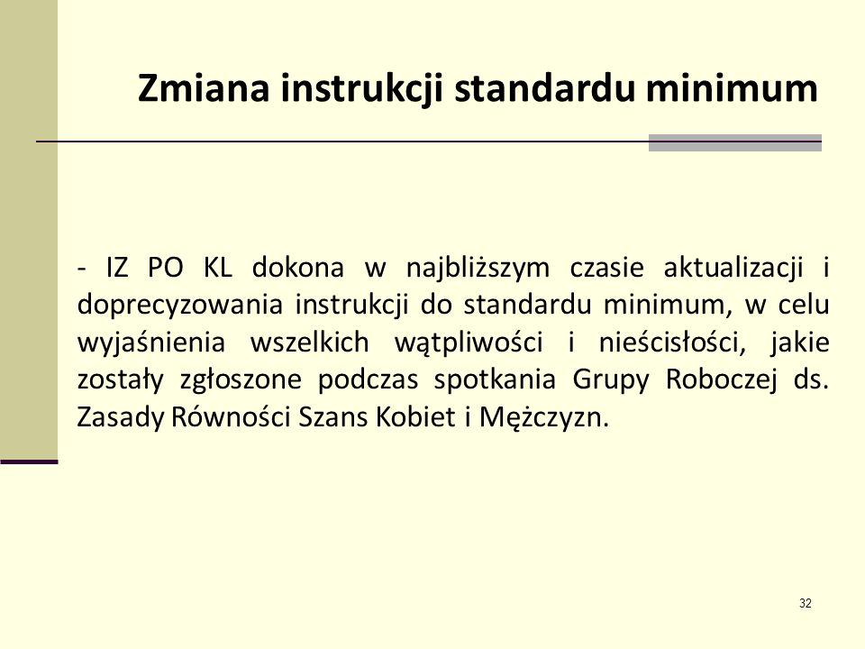 32 Zmiana instrukcji standardu minimum - IZ PO KL dokona w najbliższym czasie aktualizacji i doprecyzowania instrukcji do standardu minimum, w celu wyjaśnienia wszelkich wątpliwości i nieścisłości, jakie zostały zgłoszone podczas spotkania Grupy Roboczej ds.